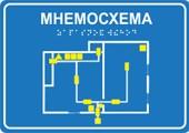 Мнемосхемы