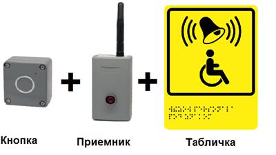 Беспроводная кнопка вызова помощи для инвалидов (с приемником и табличкой) DST40 - фото 16005