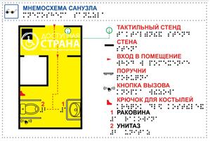 Тактильная мнемосхема для небольшого помещения 300х400мм