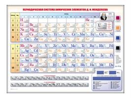 Электронно-справочная информационная таблица Д. И. Менделеева, адаптивная, с пультом управления и планшетом со шрифтом Брайля (химия)