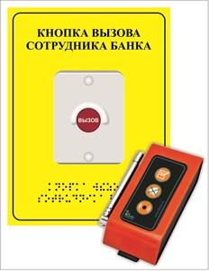 Кнопка вызова персонала для банка